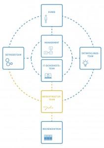 Infrastruktur-Adacor-Hosting-Infografik