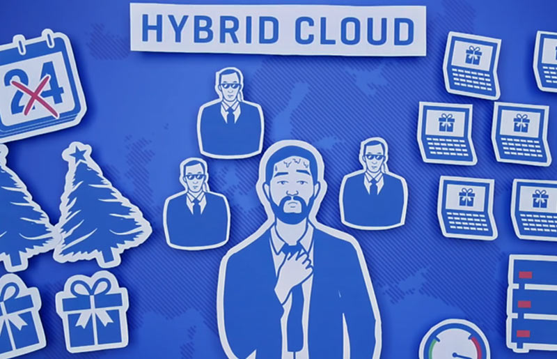Hybrid Cloud – Definition und Erklärvideo