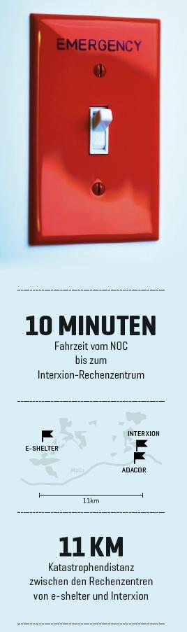 Infografik Katatrophendistanz Rechenzentrum